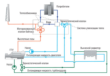 надежность электрических схем